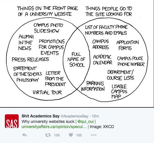 campus websites copy