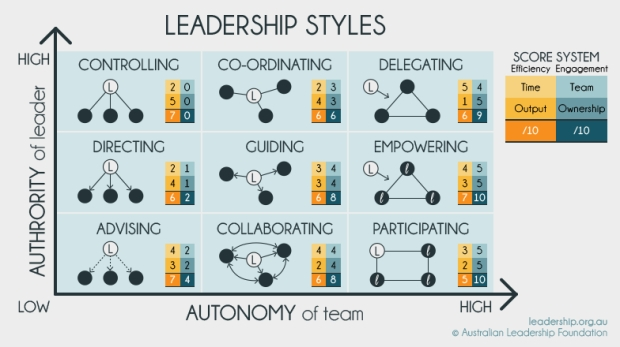 leadership_styles copy