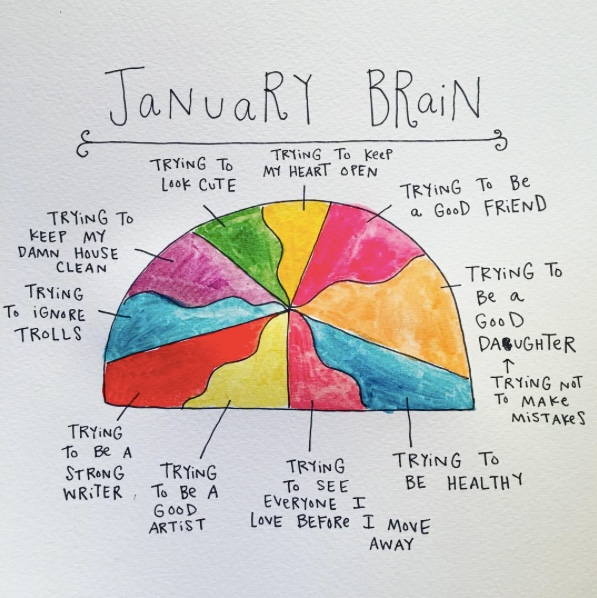 januarybrain